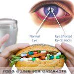 Применение статинов повышает риск катаракты